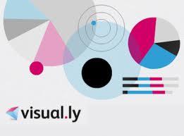 Viusal.ly Diffusez votre veille sous la forme d'infographies