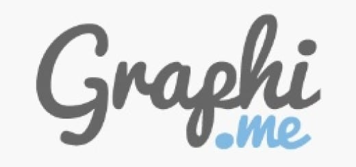 graphime
