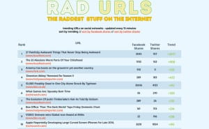 RadUrls